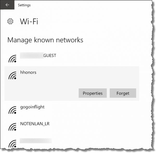 List of known networks