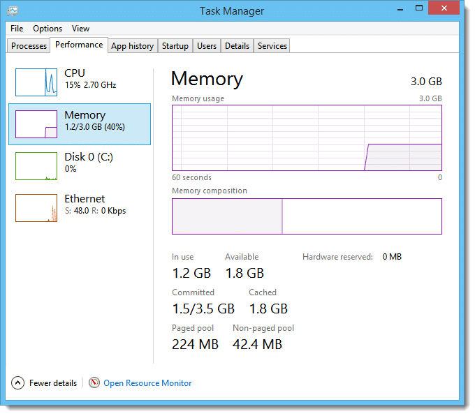 Windows Task Manager - Performance - Memory