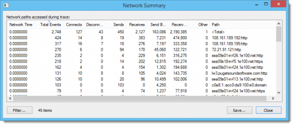 Process Monitor Network Summary (Wide)