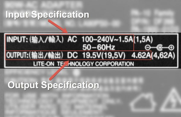 Power supply input and output specifications
