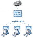 Windows firewall protects you from your neighbors