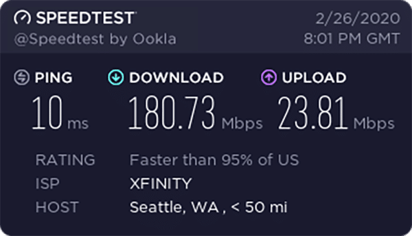 Speedtest.net result for Ask Leo! world headquarters