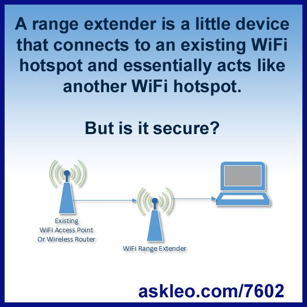 A range extender is a little device that connects to an existing WiFi hotspot and essentially acts like another WiFi hotspot. But is it secure?