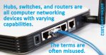 What's the Difference Between a Hub, a Switch, and a Router?