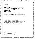 My mobile data usage